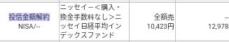 11/7ニッセイ日経平均インデックスファンド売却