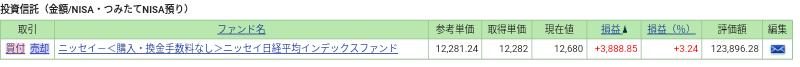 ナンピン投資No.1