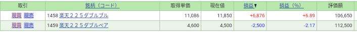 SBI証券ナンピン投資